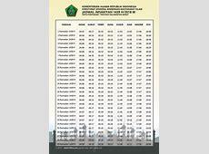 Jadwal Imsakiyah Puasa Ramadhan 1439 H 2018 M Semua Kota
