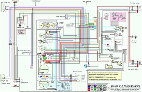 auto wiring diagram lotus europa series  wiring