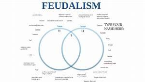Feudalism Venn Diagram