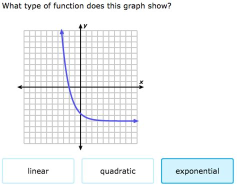 math exponential functions practice quadratic function