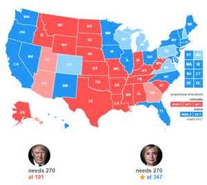 Electoral College Predictions 2016