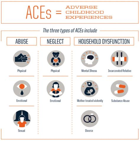 adverse childhood experience study aces advokids