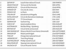 MotoGP 19 carreras en el calendario provisional de MotoGP