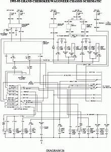 1997 Jeep Grand Cherokee Laredo Wiring Diagram