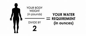 Body Weight Drinking Chart How Much Water Should You Drink Daily To Keep Hydrated