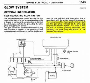 Mitsubishi Delica Owners Club Uk U2122    View Topic - Glow System Explained
