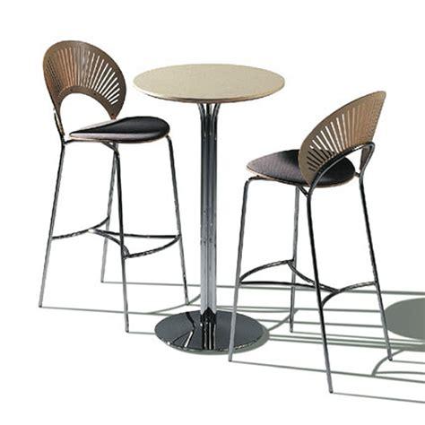chaise pour ilot central 97 chaise haute pour ilot central cuisine chaise ilot