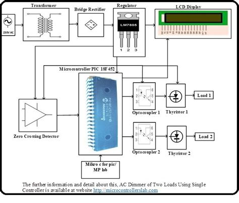 Dimmer Two Loads Using Single Pic Microcontroller