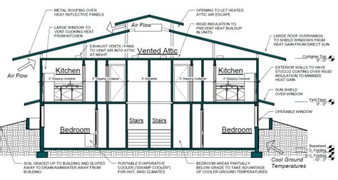 home blueprints free shipping container housing cross section carl colson