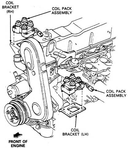 similiar ford ranger engine diagram keywords 91 ford ranger ignition coil diagram wiring diagram