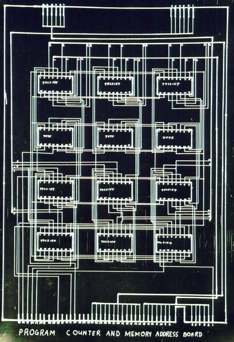 daves  computers primitive computer