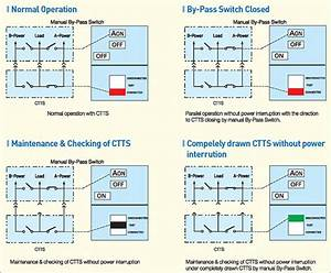 By-pass Ats Panel Id 3747237  Product Details