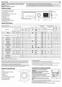 Hotpoint Nm11 964 Gc A Uk Setup And User Guide