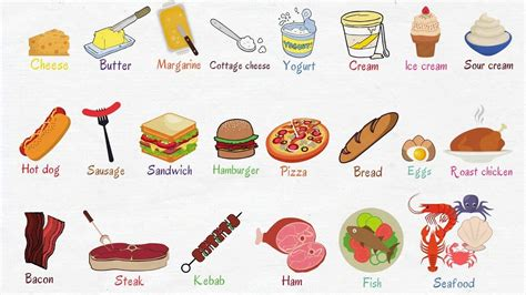Kids Vocabulary  Learn Food Names For Kids  Food Vocabulary For Kids Youtube