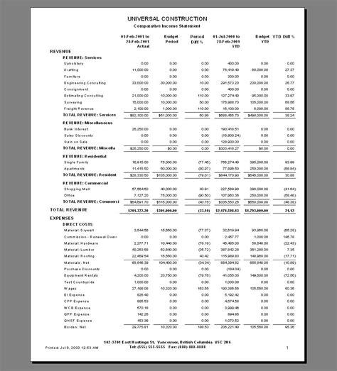 bizman income statements