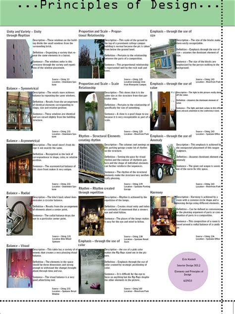 Look Basics Elements Interior Design by Principles Of Design Definitions 4 Bp Facs