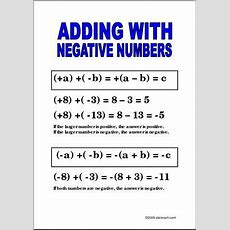 Negative Numbers And Addition Poster Abcteach