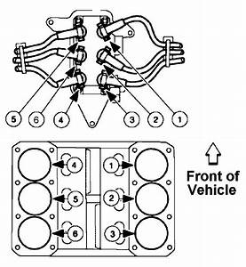 Need Diagram For Spark Plug Wire Installation For 2000