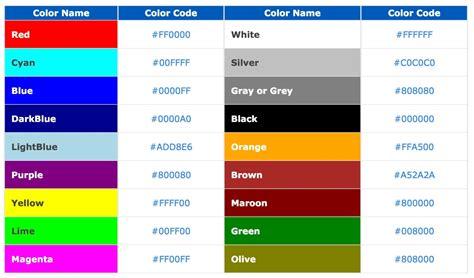 bayum: Krāsu kodi