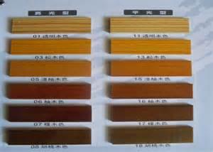 Anti Corrosion Spray Paint
