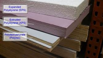 Rigid Foam Insulation Basement Walls by Insulation Home In The Earth