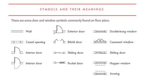 floorplans    read     symbols  home decor singapore