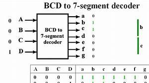 Bcd To 7 Segment Decoder