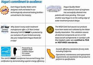 Water Softeners  Hague Watermax