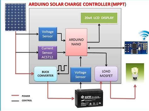 How Make Solar Charge Controller Mppt Using Arduino