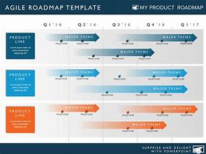 Four phase agile product strategy timeline roadmapping for Software development roadmap template