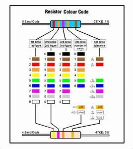 Flow Chart Flow Chart Color Coding 341016x665