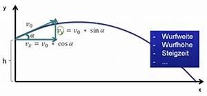 Sprunghöhe Berechnen : wp1405 trampolin institut f r sportwissenschaft ~ Themetempest.com Abrechnung