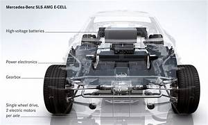Sls Amg E-cell Electric Drivetrain Diagram