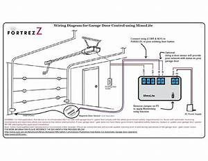 Diagram  Zig Unit Wiring Diagram Full Version Hd Quality Wiring Diagram