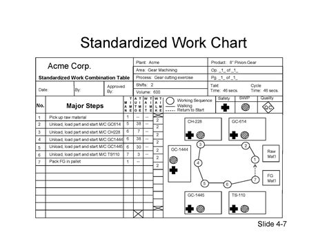 standard work excel template 9 best images of employee work chart employee flow chart template client development plan