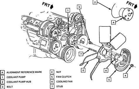 1986 Corvette Smog Diagram by Project Serpentine Belt Conversion Sbc Corvetteforum