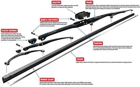 Silblade Wb122s Premium Black Silicone Wiper