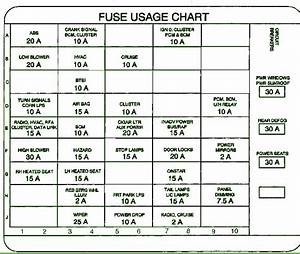 2000 Oldsmobile Alero Gl1 Main Fuse Box Diagram  U2013 Auto Fuse Box Diagram