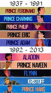 Disney Princes. | Disney Girl at