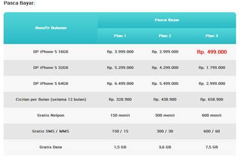 search results  daftar harga iphone  melalui
