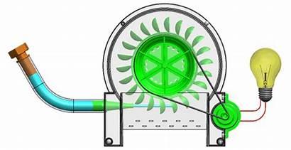 Power Water Turbine Hydro Energy Wheel Generator
