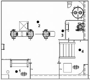 A  Pump Room Layout Showing 4 Locations  Type 2