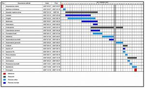 best free gantt chart template excel example of With gantt diagram excel template
