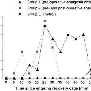 preliminary study  behaviour based indicators