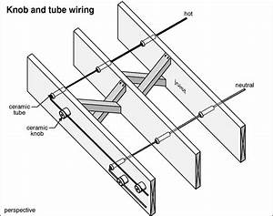 Residential Knob And Tube Wiring Diagram