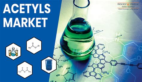 Acetyls Market 2020 In-Depth Analysis with Industry Size ...