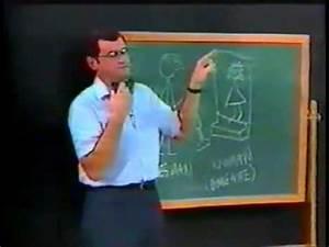 Communicative Language Teaching Language Teaching Methods Audio Lingual Method Part 1