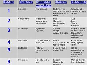 Cahier Des Charges Plan : cahier des charges de l 39 aspirateur robot ppt video ~ Premium-room.com Idées de Décoration