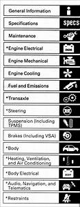 2010 Acura Rdx Shop Manual New 2 Volume Set Original Oem