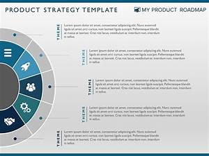 Product strategy template template presentation for New product specification template